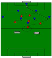 Voetbal verdedigen tactiek
