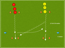 Sprintvormen voetbal